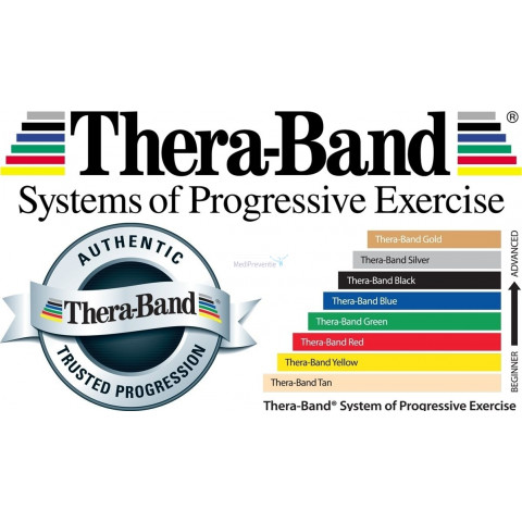 Thera-Band met progressieve weerstand