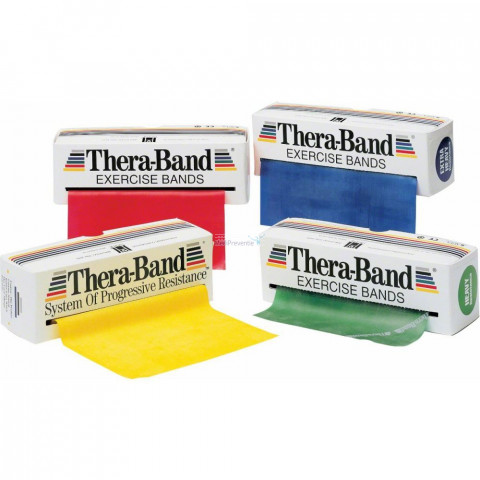 Thera-Band sterktes